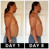 Ultimate Reset Day 1 to Day 8 Results